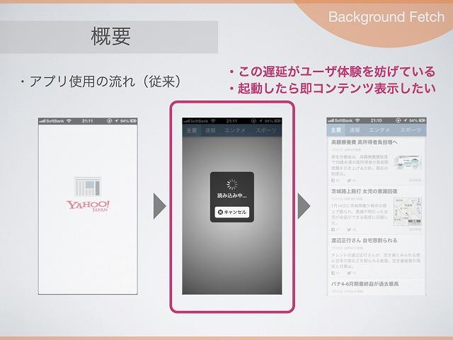iOS 7対応アプリを作るなら知っておきたい「UXを向上させるBackground