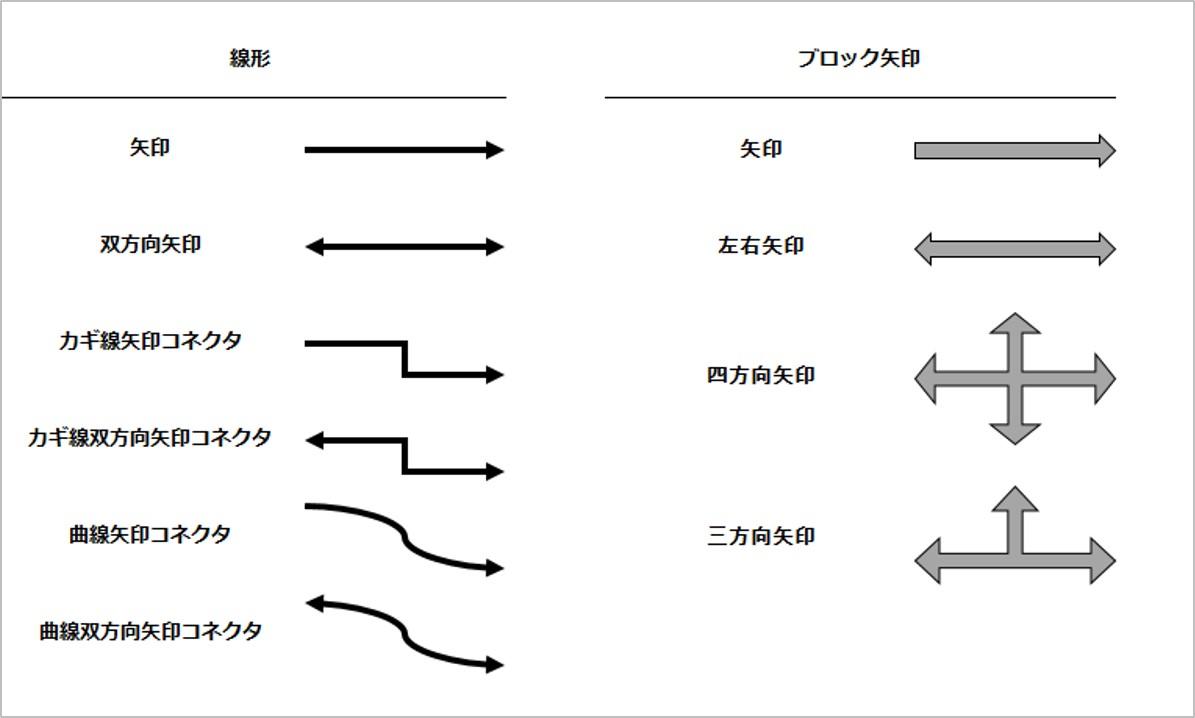 線 斜め スプレッド シート