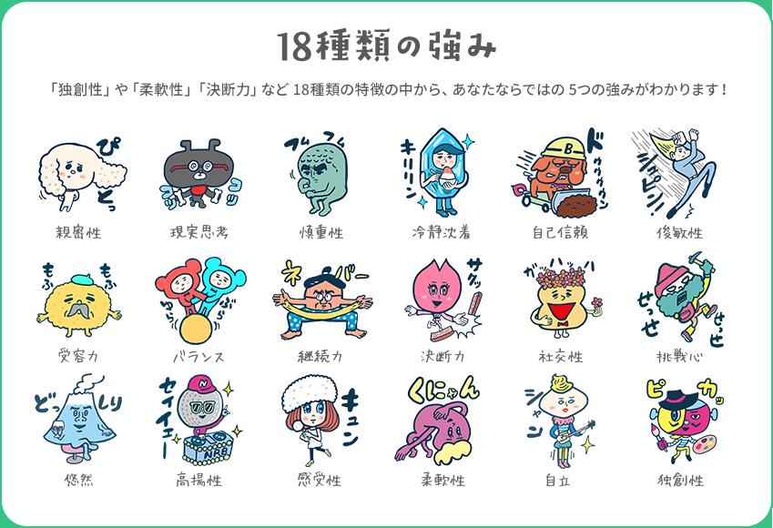 https://next.rikunabi.com/rnc/contents/pub/inc_tsuyomi_shindan/img/n17_img_goodpoint_shindan.png