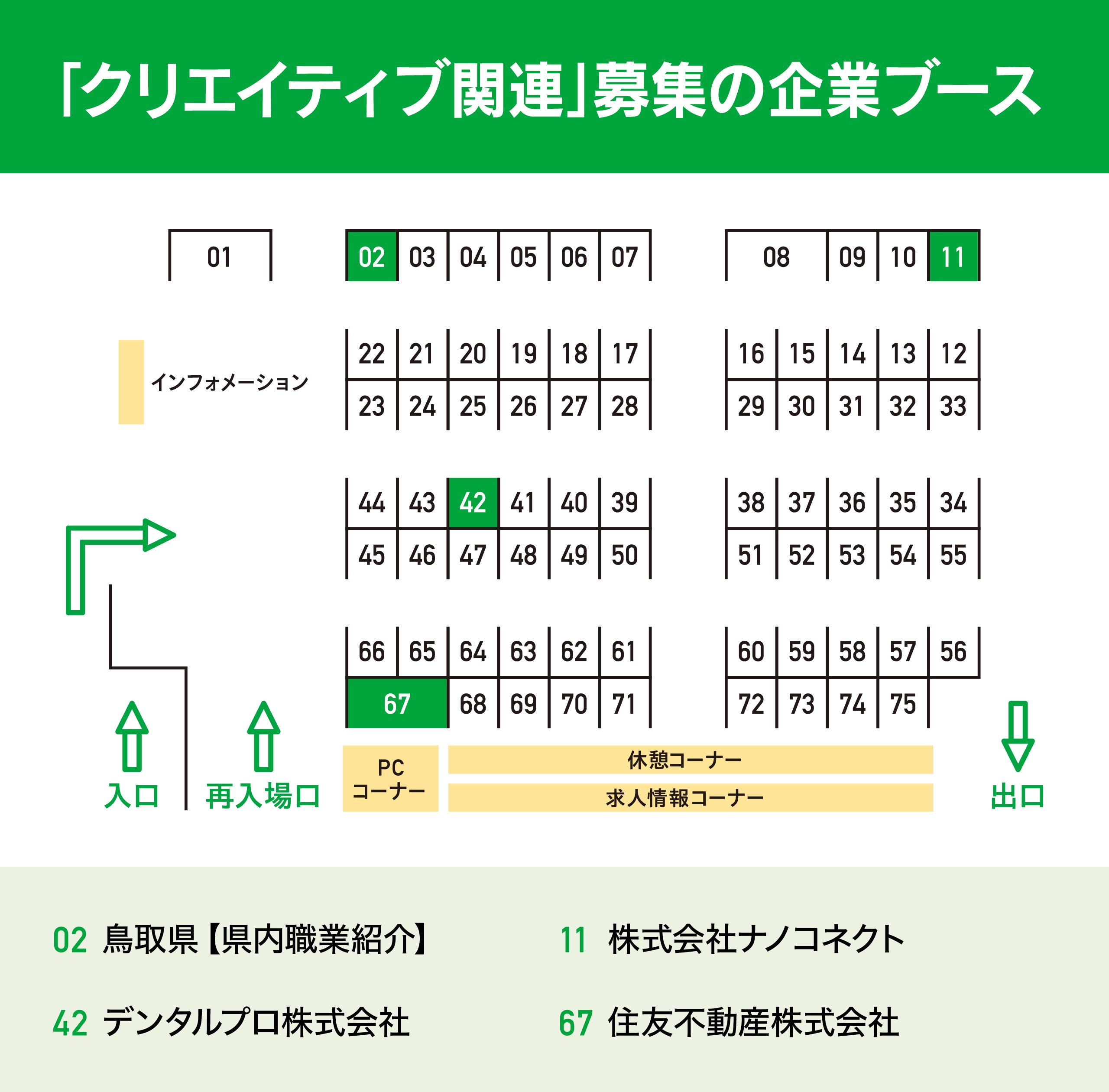 Doda 半導体-メーカー(機械・電気)、東京都の転職・求人情報-